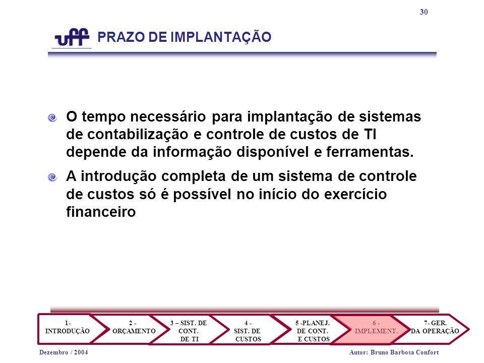 30 1- INTRODUÇÃO 2 - ORÇAMENTO 3 – SIST.DE CONT. DE TI 4 - SIST.