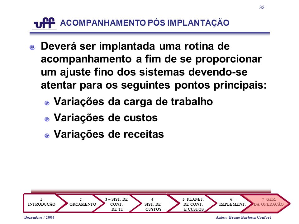 35 1- INTRODUÇÃO 2 - ORÇAMENTO 3 – SIST.DE CONT. DE TI 4 - SIST.