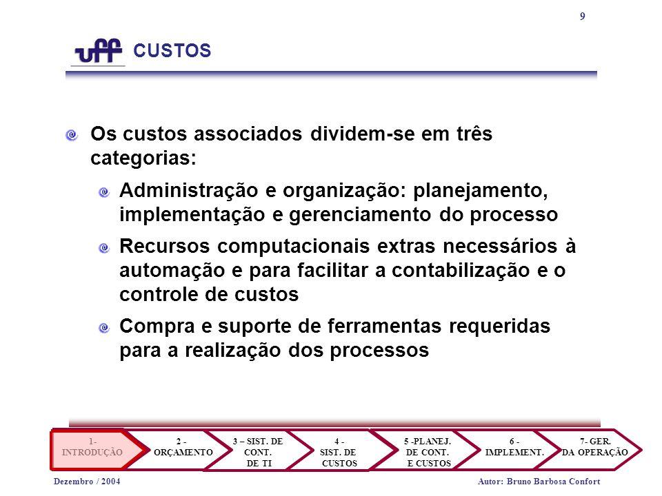 10 1- INTRODUÇÃO 2 - ORÇAMENTO 3 – SIST.DE CONT. DE TI 4 - SIST.