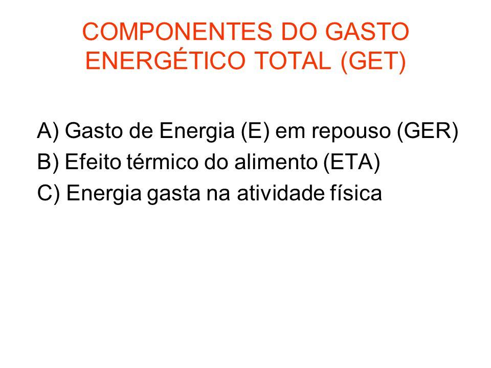 COMPONENTES DO GASTO ENERGÉTICO TOTAL (GET) A) Gasto de Energia (E) em repouso (GER) B) Efeito térmico do alimento (ETA) C) Energia gasta na atividade