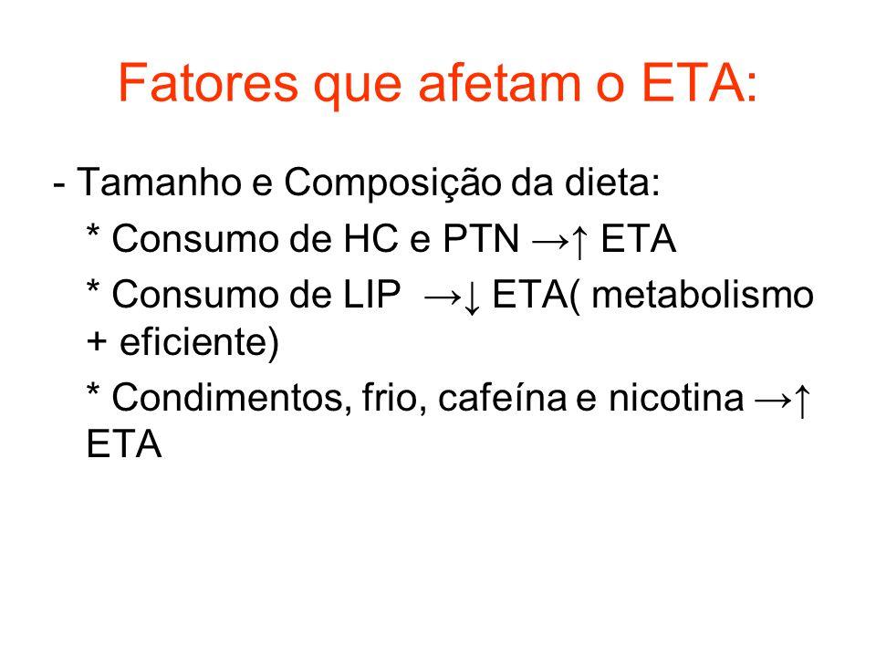 Fatores que afetam o ETA: - Tamanho e Composição da dieta: * Consumo de HC e PTN →↑ ETA * Consumo de LIP →↓ ETA( metabolismo + eficiente) * Condimento