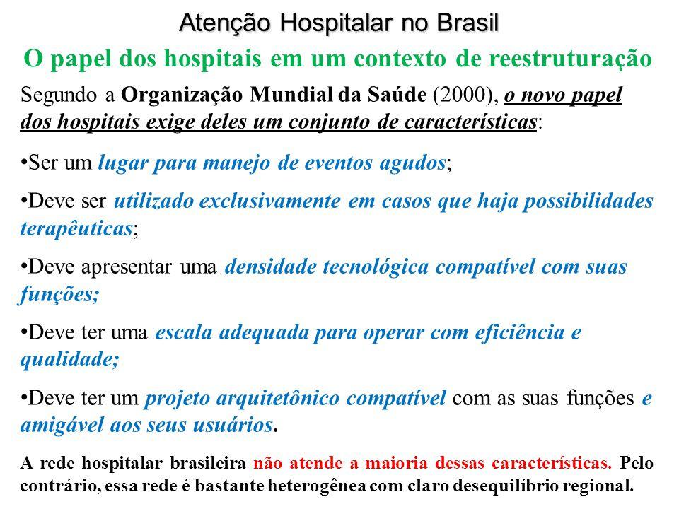 O papel dos hospitais em um contexto de reestruturação Atenção Hospitalar no Brasil Segundo a Organização Mundial da Saúde (2000), o novo papel dos ho