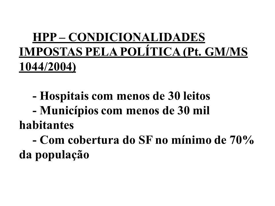 HPP – CONDICIONALIDADES IMPOSTAS PELA POLÍTICA (Pt. GM/MS 1044/2004) - Hospitais com menos de 30 leitos - Municípios com menos de 30 mil habitantes -