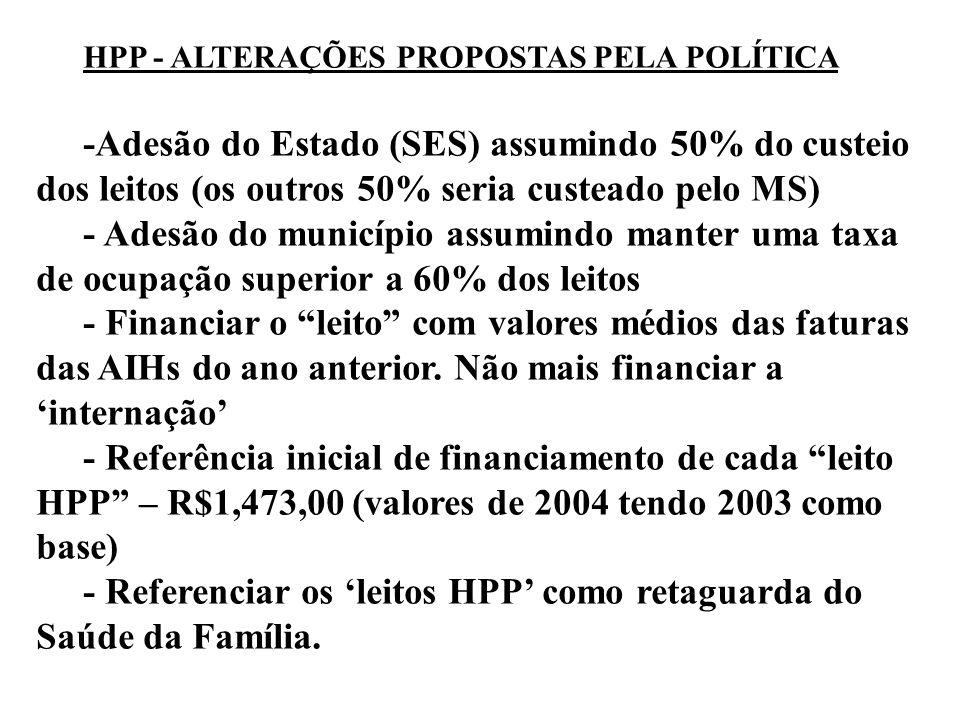 HPP - ALTERAÇÕES PROPOSTAS PELA POLÍTICA -Adesão do Estado (SES) assumindo 50% do custeio dos leitos (os outros 50% seria custeado pelo MS) - Adesão d