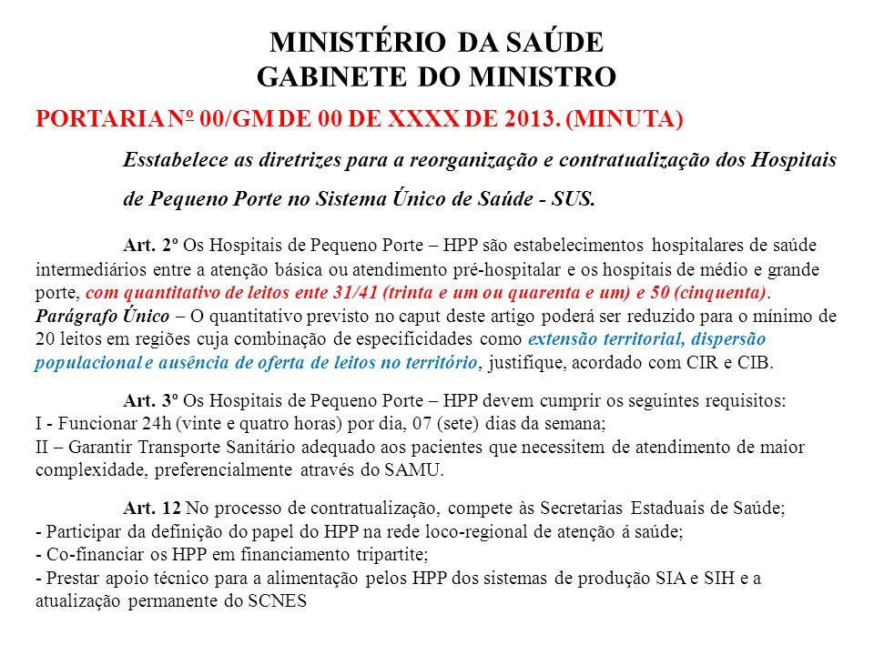 MINISTÉRIO DA SAÚDE GABINETE DO MINISTRO PORTARIA Nº 00/GM DE 00 DE XXXX DE 2013. (MINUTA) Esstabelece as diretrizes para a reorganização e contratual