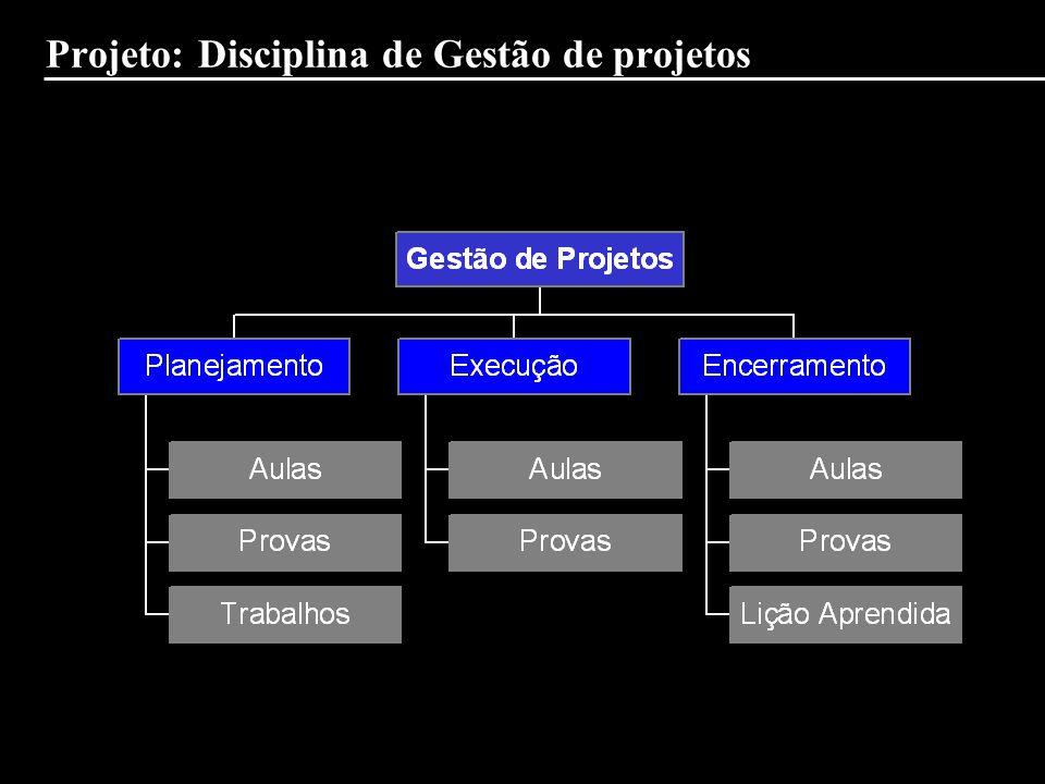 Projeto: Disciplina de Gestão de projetos
