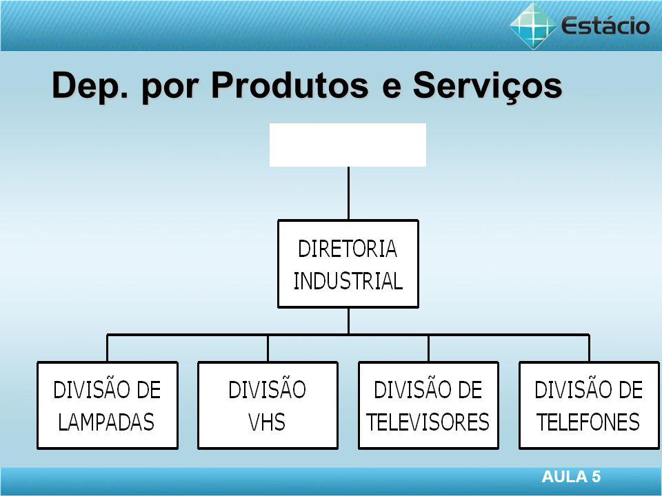 Dep. por Produtos e Serviços AULA 5