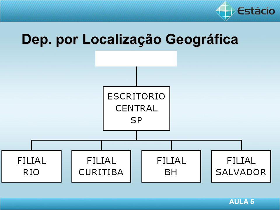 Dep. por Localização Geográfica AULA 5