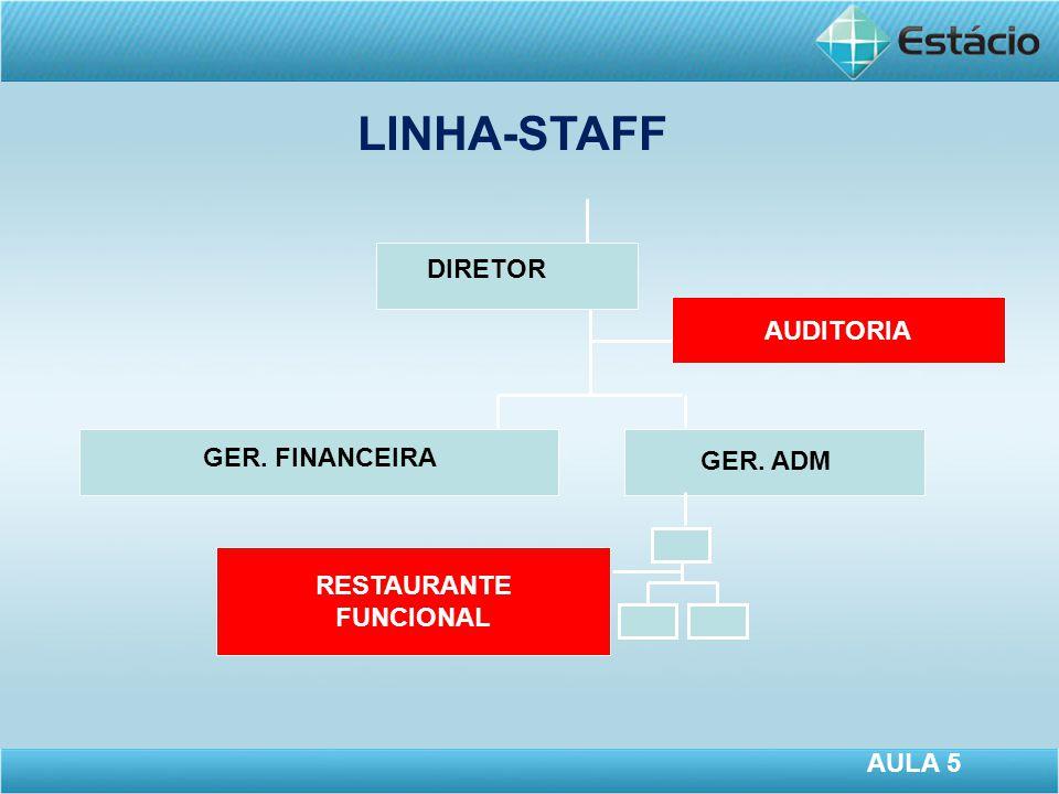 DIRETOR GER. ADM AUDITORIA RESTAURANTE FUNCIONAL LINHA-STAFF GER. FINANCEIRA AULA 5