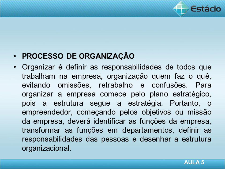 PROCESSO DE ORGANIZAÇÃO Organizar é definir as responsabilidades de todos que trabalham na empresa, organização quem faz o quê, evitando omissões, retrabalho e confusões.