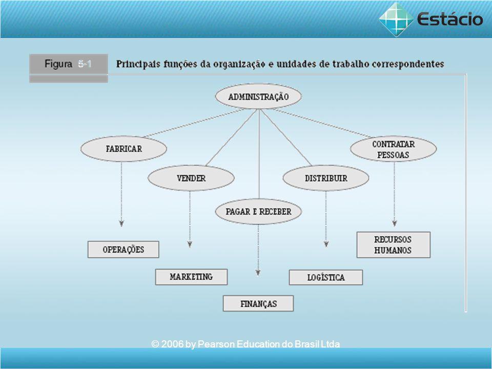 © 2006 by Pearson Education do Brasil Ltda