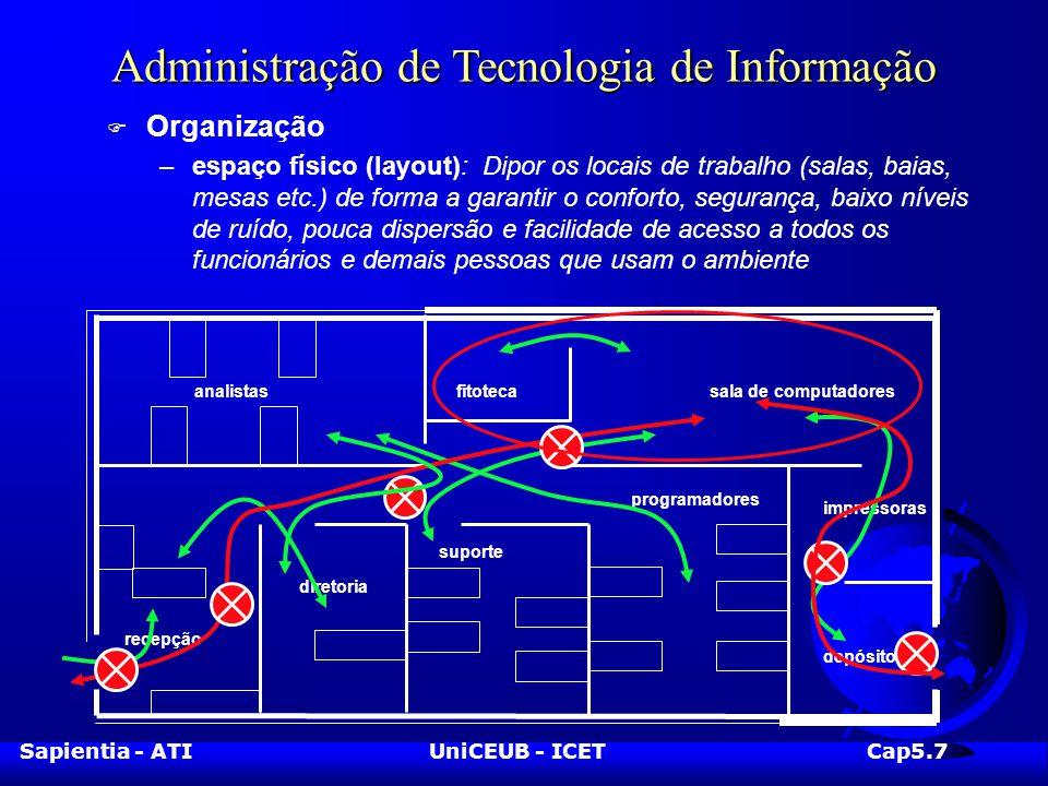 Sapientia - ATIUniCEUB - ICETCap5.8 Administração de Tecnologia de Informação F Organização –rede elétrica, telefônica e de dados: Dispor as redes (elétrica, telefônica e de dados) de forma a garantir o suprimento com segurança e com facilidade para a manutenção e expansão.