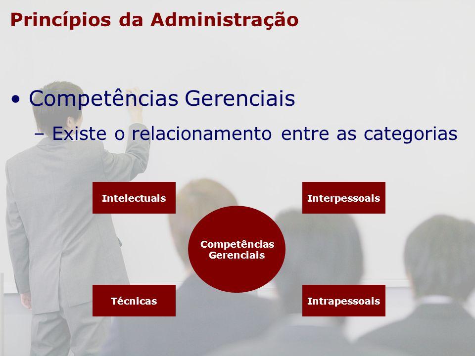 Princípios da Administração Competências Gerenciais – Existe o relacionamento entre as categorias Competências Gerenciais Técnicas Intelectuais Intrap