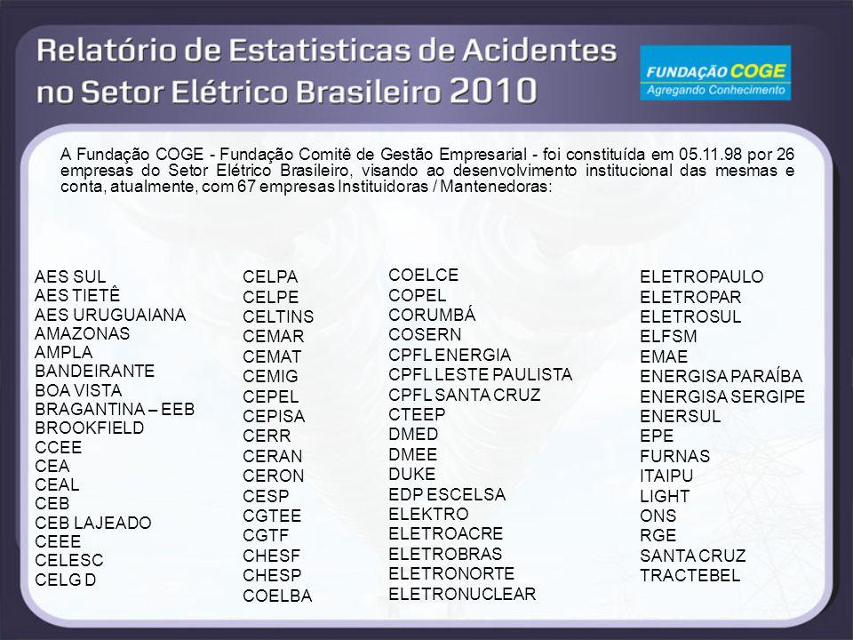 A Fundação COGE - Fundação Comitê de Gestão Empresarial - foi constituída em 05.11.98 por 26 empresas do Setor Elétrico Brasileiro, visando ao desenvolvimento institucional das mesmas e conta, atualmente, com 67 empresas Instituidoras / Mantenedoras: COELCE COPEL CORUMBÁ COSERN CPFL ENERGIA CPFL LESTE PAULISTA CPFL SANTA CRUZ CTEEP DMED DMEE DUKE EDP ESCELSA ELEKTRO ELETROACRE ELETROBRAS ELETRONORTE ELETRONUCLEAR ELETROPAULO ELETROPAR ELETROSUL ELFSM EMAE ENERGISA PARAÍBA ENERGISA SERGIPE ENERSUL EPE FURNAS ITAIPU LIGHT ONS RGE SANTA CRUZ TRACTEBEL AES SUL AES TIETÊ AES URUGUAIANA AMAZONAS AMPLA BANDEIRANTE BOA VISTA BRAGANTINA – EEB BROOKFIELD CCEE CEA CEAL CEB CEB LAJEADO CEEE CELESC CELG D CELPA CELPE CELTINS CEMAR CEMAT CEMIG CEPEL CEPISA CERR CERAN CERON CESP CGTEE CGTF CHESF CHESP COELBA