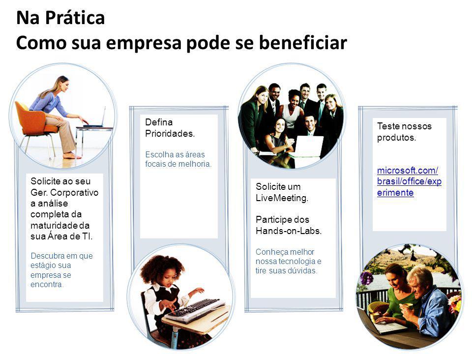 Na Prática Como sua empresa pode se beneficiar Solicite ao seu Ger.