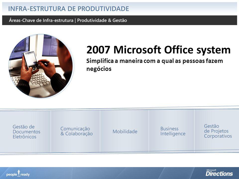 2007 Microsoft Office system Simplifica a maneira com a qual as pessoas fazem negócios