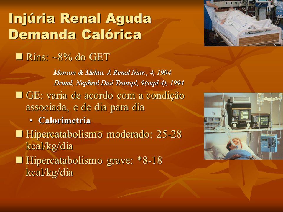 Injúria Renal Aguda Demanda Calórica Rins: ~8% do GET Rins: ~8% do GET Monson & Mehta. J. Renal Nutr., 4, 1994 Monson & Mehta. J. Renal Nutr., 4, 1994