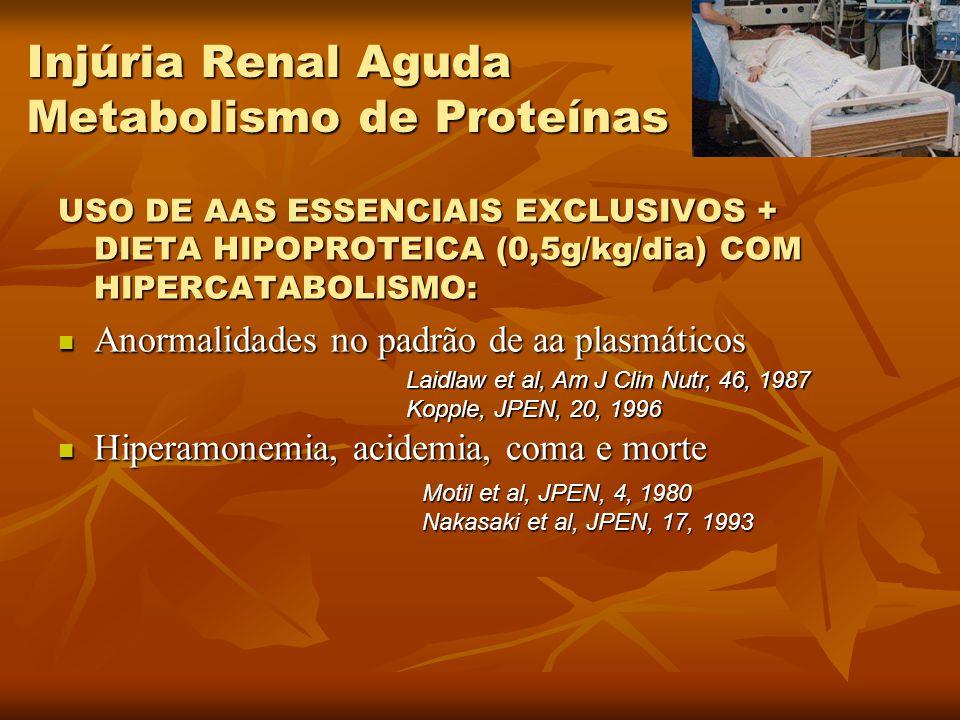 USO DE AAS ESSENCIAIS EXCLUSIVOS + DIETA HIPOPROTEICA (0,5g/kg/dia) COM HIPERCATABOLISMO: Anormalidades no padrão de aa plasmáticos Anormalidades no p