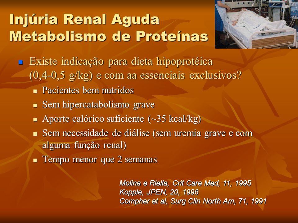Injúria Renal Aguda Metabolismo de Proteínas Existe indicação para dieta hipoprotéica (0,4-0,5 g/kg) e com aa essenciais exclusivos? Existe indicação
