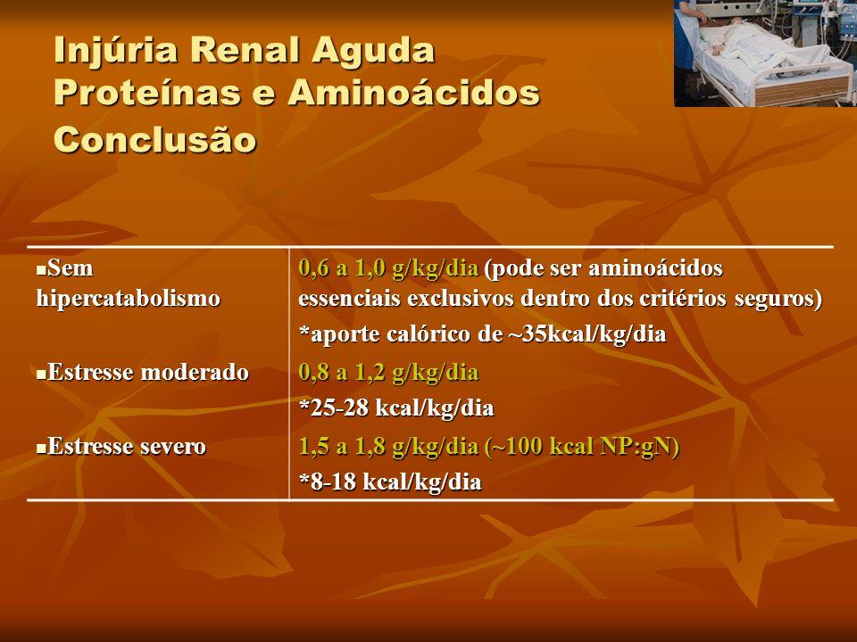 Injúria Renal Aguda Proteínas e Aminoácidos Conclusão Sem hipercatabolismo Sem hipercatabolismo 0,6 a 1,0 g/kg/dia (pode ser aminoácidos essenciais ex