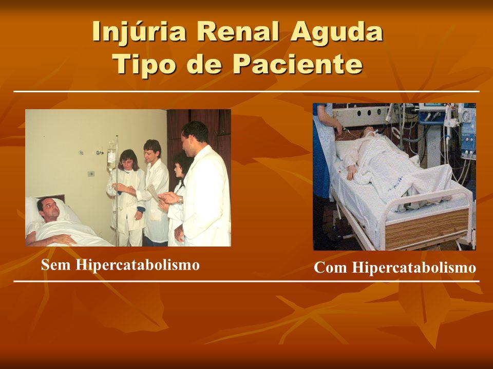 Injúria Renal Aguda Tipo de Paciente Sem Hipercatabolismo Com Hipercatabolismo