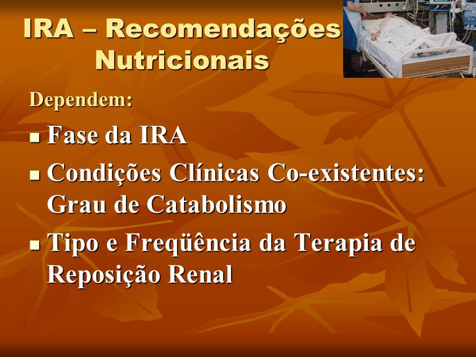 IRA – Recomendações Nutricionais Dependem: Fase da IRA Fase da IRA Condições Clínicas Co-existentes: Grau de Catabolismo Condições Clínicas Co-existen