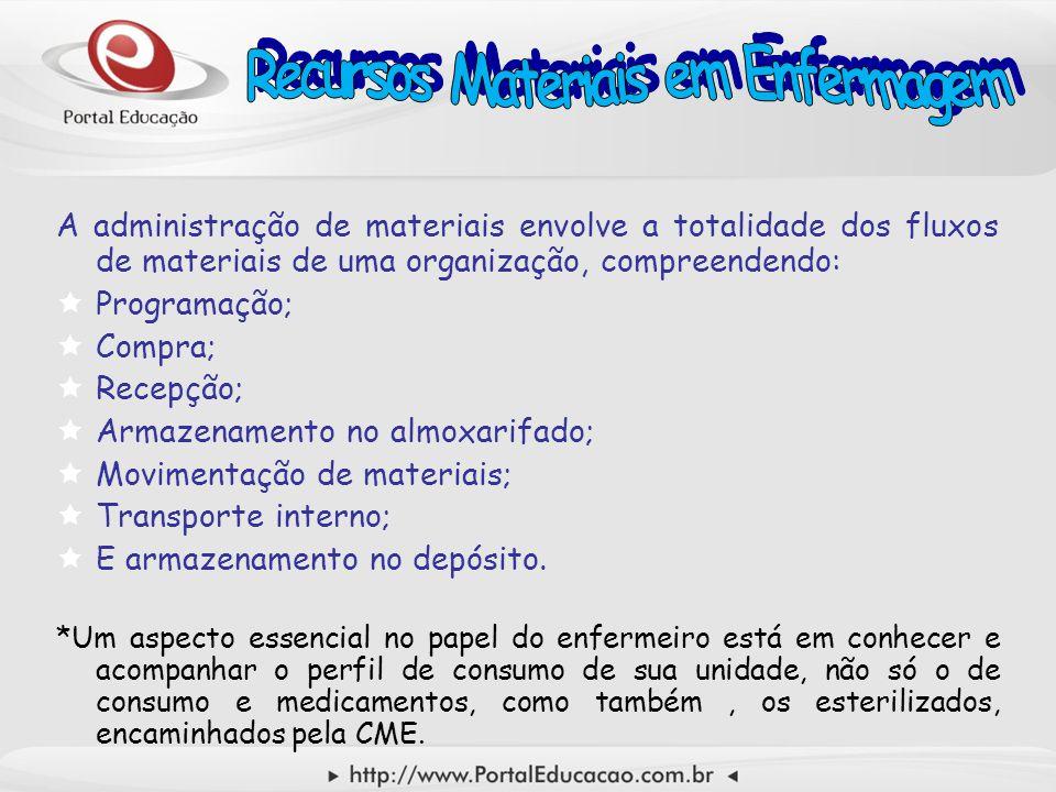 A administração de materiais envolve a totalidade dos fluxos de materiais de uma organização, compreendendo:  Programação;  Compra;  Recepção;  Armazenamento no almoxarifado;  Movimentação de materiais;  Transporte interno;  E armazenamento no depósito.