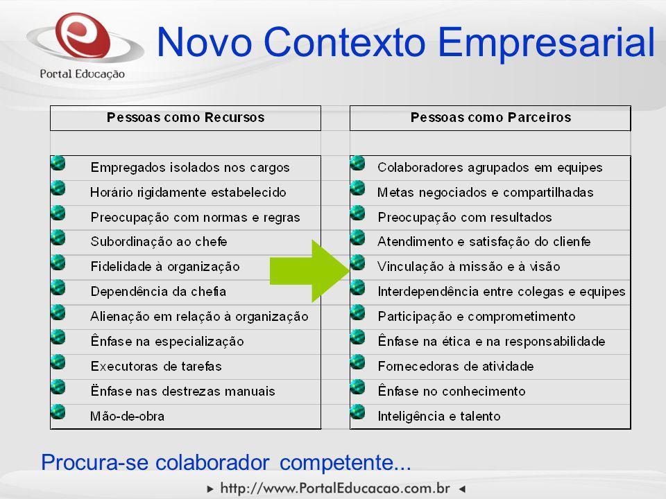 Novo Contexto Empresarial Procura-se colaborador competente...