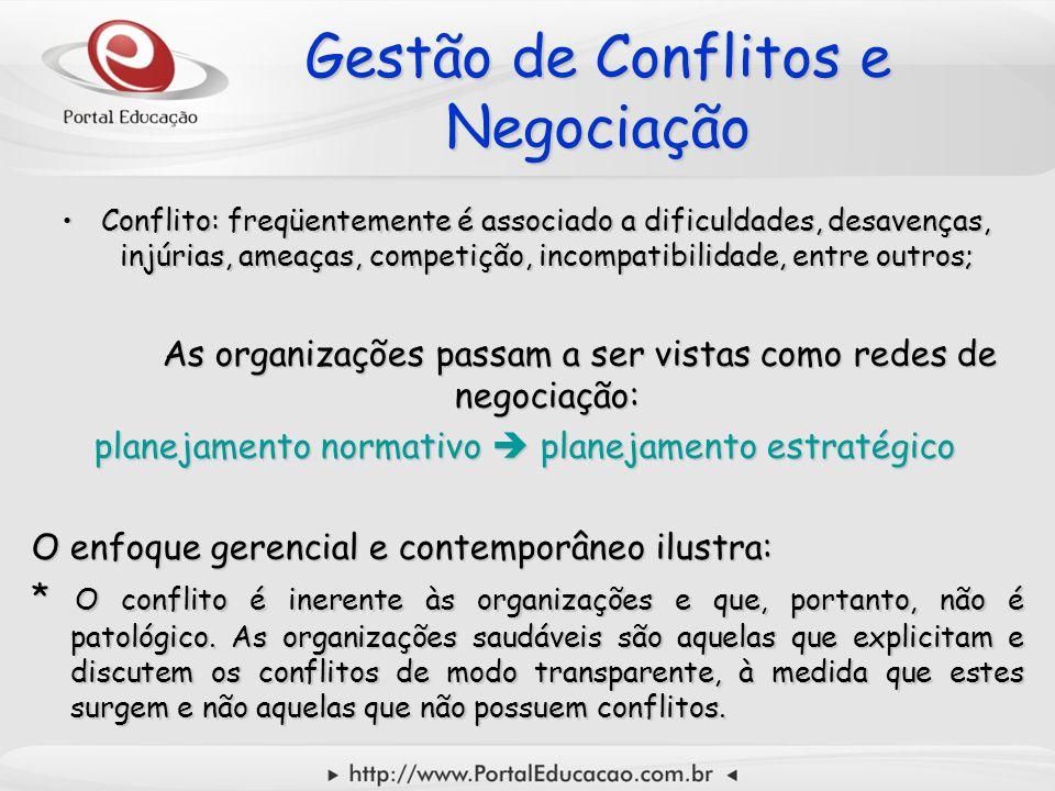 Gestão de Conflitos e Negociação Conflito: freqüentemente é associado a dificuldades, desavenças, injúrias, ameaças, competição, incompatibilidade, entre outros;Conflito: freqüentemente é associado a dificuldades, desavenças, injúrias, ameaças, competição, incompatibilidade, entre outros; As organizações passam a ser vistas como redes de negociação: planejamento normativo  planejamento estratégico planejamento normativo  planejamento estratégico O enfoque gerencial e contemporâneo ilustra: * O conflito é inerente às organizações e que, portanto, não é patológico.