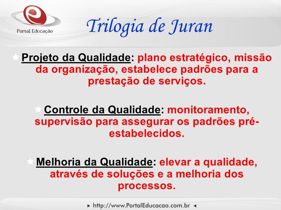 Trilogia de Juran  Projeto da Qualidade: plano estratégico, missão da organização, estabelece padrões para a prestação de serviços.  Controle da Qua