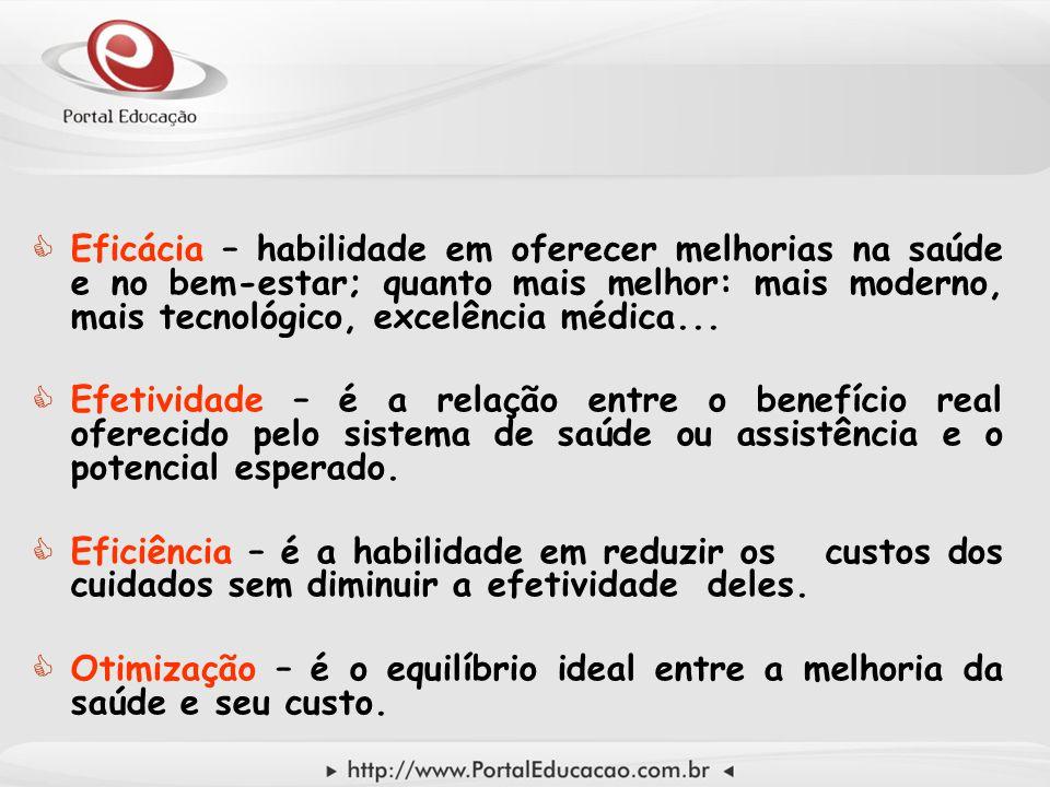  Eficácia – habilidade em oferecer melhorias na saúde e no bem-estar; quanto mais melhor: mais moderno, mais tecnológico, excelência médica...  Efet