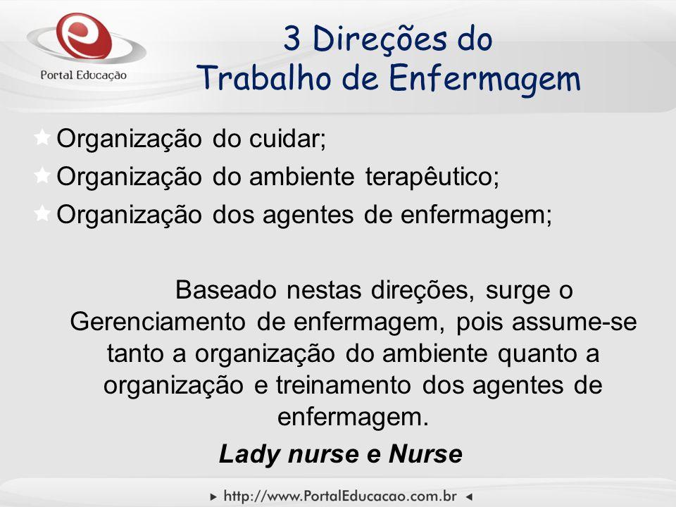 3 Direções do Trabalho de Enfermagem  Organização do cuidar;  Organização do ambiente terapêutico;  Organização dos agentes de enfermagem; Baseado nestas direções, surge o Gerenciamento de enfermagem, pois assume-se tanto a organização do ambiente quanto a organização e treinamento dos agentes de enfermagem.