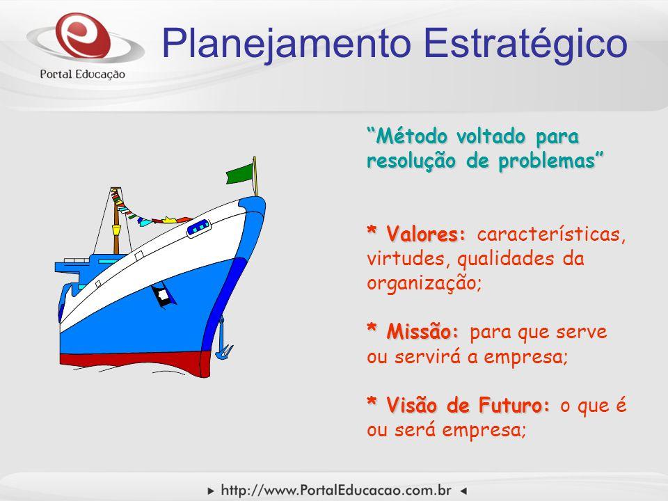 """Planejamento Estratégico """"Método voltado para resolução de problemas"""" * Valores: * Valores: características, virtudes, qualidades da organização; * Mi"""
