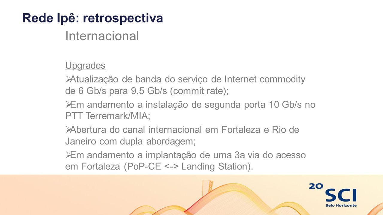 Rede Ipê: retrospectiva Internacional Upgrades  Atualização de banda do serviço de Internet commodity de 6 Gb/s para 9,5 Gb/s (commit rate);  Em andamento a instalação de segunda porta 10 Gb/s no PTT Terremark/MIA;  Abertura do canal internacional em Fortaleza e Rio de Janeiro com dupla abordagem;  Em andamento a implantação de uma 3a via do acesso em Fortaleza (PoP-CE Landing Station).