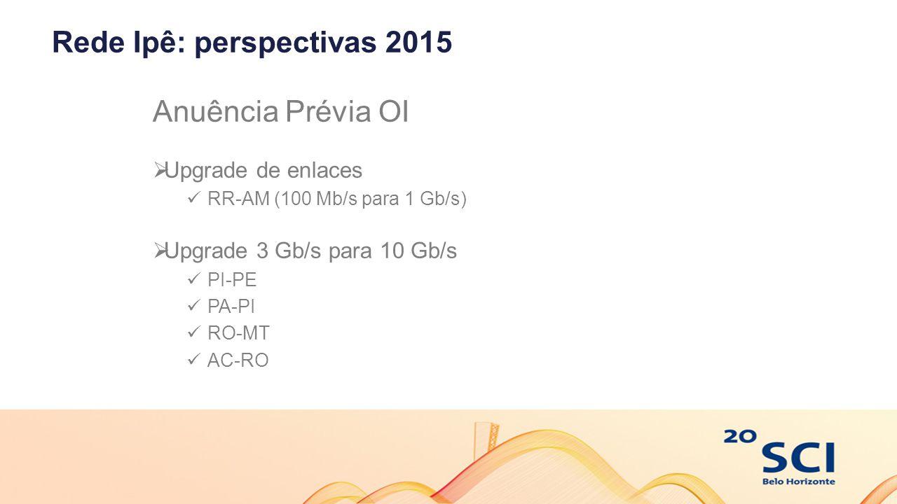 Rede Ipê: perspectivas 2015 Anuência Prévia OI  Upgrade de enlaces RR-AM (100 Mb/s para 1 Gb/s)  Upgrade 3 Gb/s para 10 Gb/s PI-PE PA-PI RO-MT AC-RO