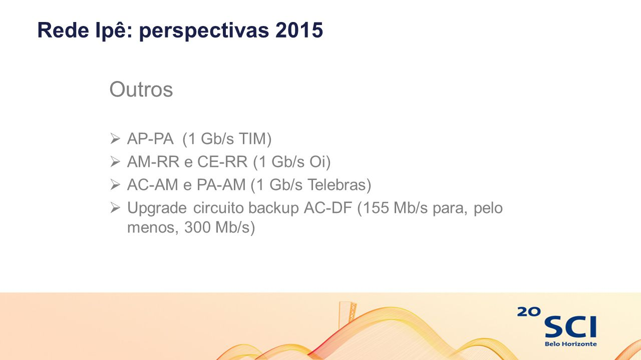 Rede Ipê: perspectivas 2015 Outros  AP-PA (1 Gb/s TIM)  AM-RR e CE-RR (1 Gb/s Oi)  AC-AM e PA-AM (1 Gb/s Telebras)  Upgrade circuito backup AC-DF
