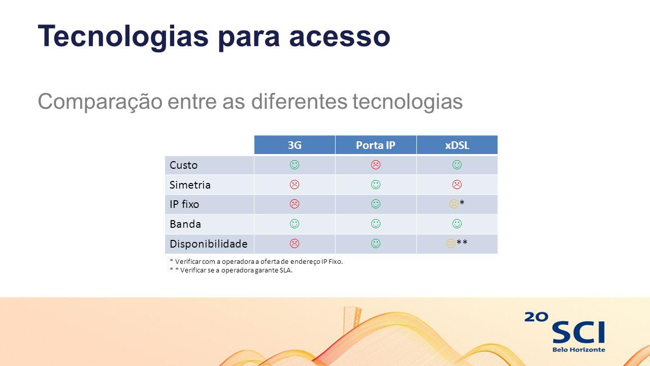 Tecnologias para acesso Comparação entre as diferentes tecnologias 3GPorta IPxDSL Custo  Simetria  IP fixo  ** Banda Disponibilidade   ** * Verificar com a operadora a oferta de endereço IP Fixo.