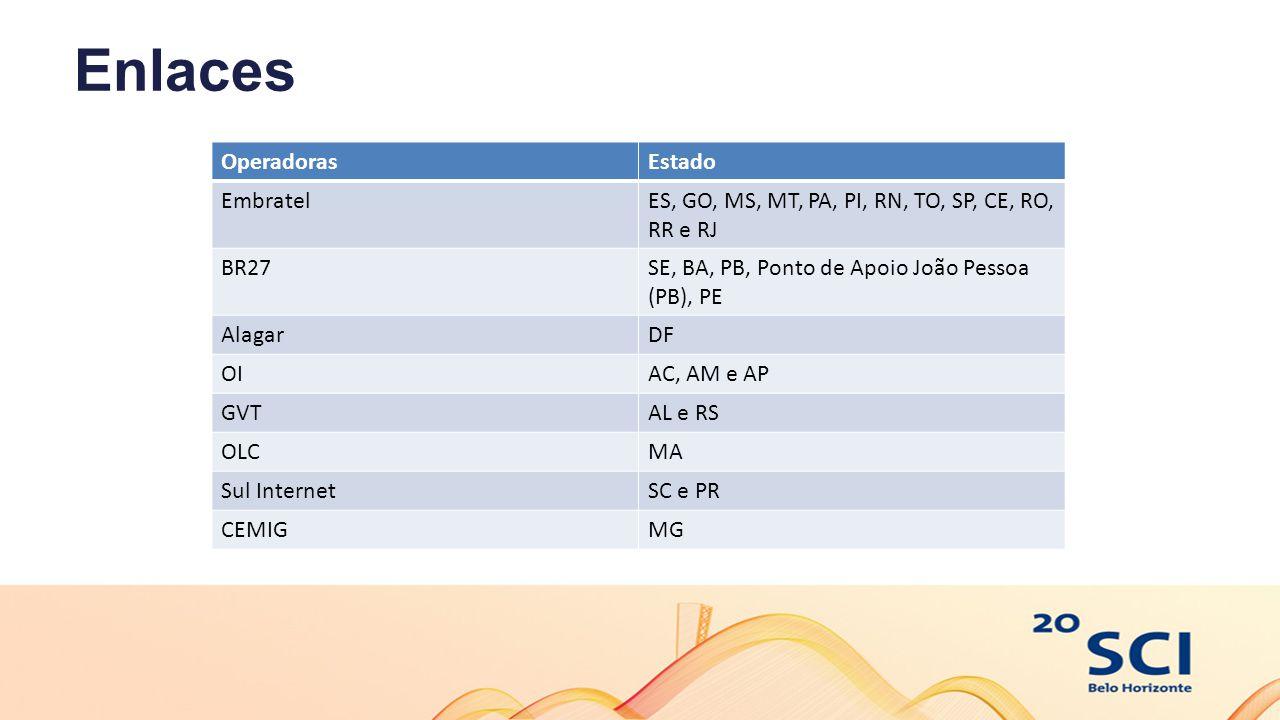 Enlaces OperadorasEstado EmbratelES, GO, MS, MT, PA, PI, RN, TO, SP, CE, RO, RR e RJ BR27SE, BA, PB, Ponto de Apoio João Pessoa (PB), PE AlagarDF OIAC, AM e AP GVTAL e RS OLCMA Sul InternetSC e PR CEMIGMG