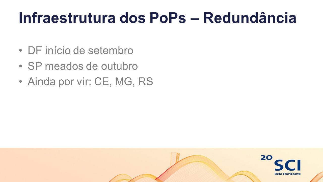 Infraestrutura dos PoPs – Redundância DF início de setembro SP meados de outubro Ainda por vir: CE, MG, RS