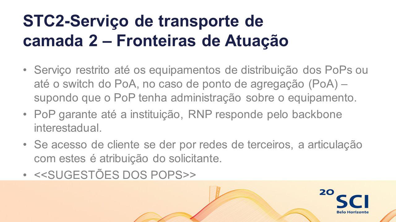 STC2-Serviço de transporte de camada 2 – Fronteiras de Atuação Serviço restrito até os equipamentos de distribuição dos PoPs ou até o switch do PoA, n