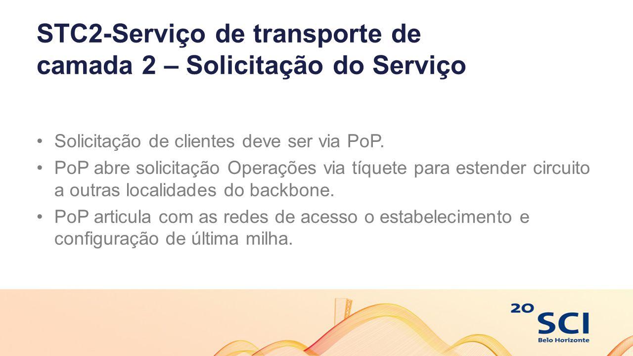STC2-Serviço de transporte de camada 2 – Solicitação do Serviço Solicitação de clientes deve ser via PoP. PoP abre solicitação Operações via tíquete p