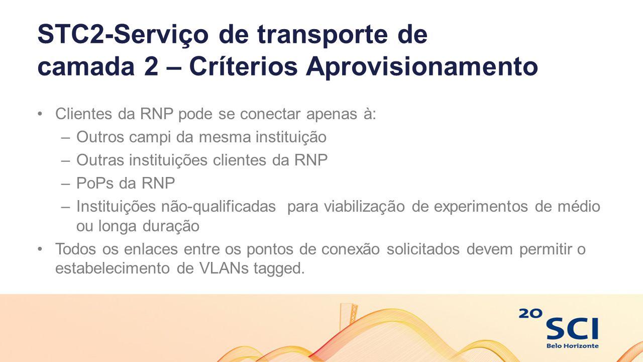 STC2-Serviço de transporte de camada 2 – Críterios Aprovisionamento Clientes da RNP pode se conectar apenas à: –Outros campi da mesma instituição –Out