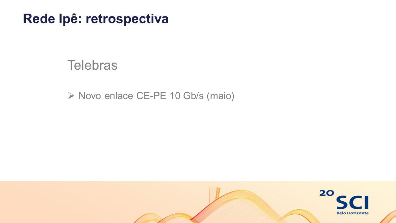 Rede Ipê: retrospectiva Telebras  Novo enlace CE-PE 10 Gb/s (maio)