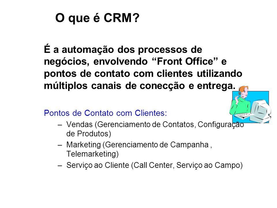 """O que é CRM? É a automação dos processos de negócios, envolvendo """"Front Office"""" e pontos de contato com clientes utilizando múltiplos canais de conecç"""