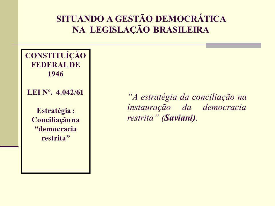CONSTITUÍÇÃO FEDERAL DE 1946 LEI Nº.