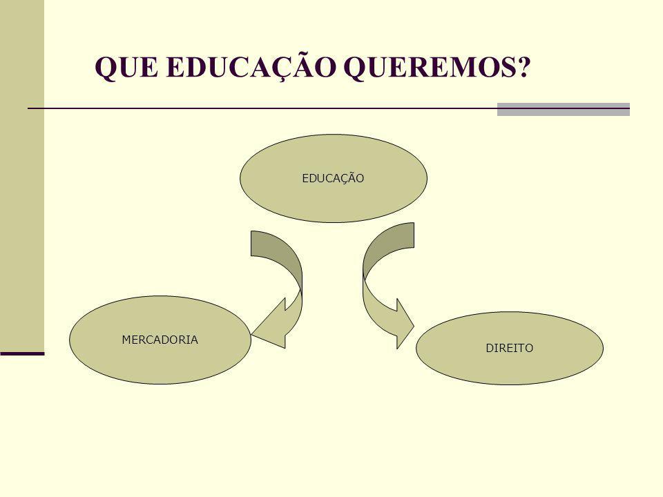 QUE EDUCAÇÃO QUEREMOS EDUCAÇÃO DIREITO MERCADORIA