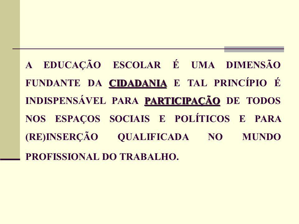 CIDADANIA PARTICIPAÇÃO A EDUCAÇÃO ESCOLAR É UMA DIMENSÃO FUNDANTE DA CIDADANIA E TAL PRINCÍPIO É INDISPENSÁVEL PARA PARTICIPAÇÃO DE TODOS NOS ESPAÇOS SOCIAIS E POLÍTICOS E PARA (RE)INSERÇÃO QUALIFICADA NO MUNDO PROFISSIONAL DO TRABALHO.