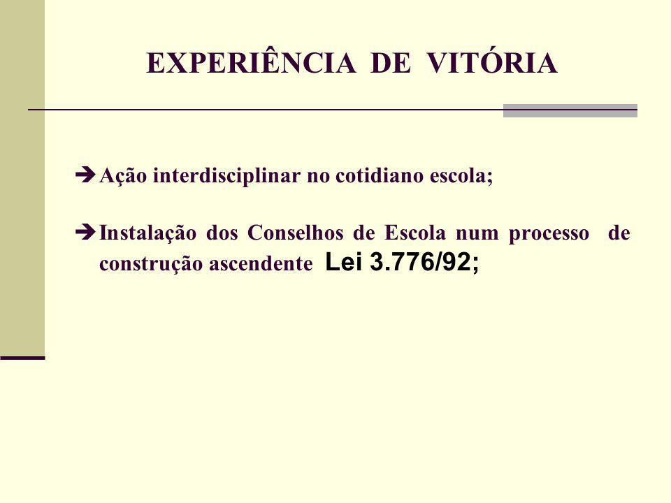 Proposta Curricular do Estado.Comissão Interinstitucional de EA.