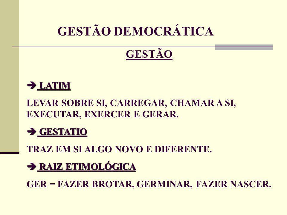 GESTÃO DEMOCRÁTICA DE QUALIDADE SOCIAL GESTÃO DEMOCRÁTICA Conhecimento emancipatório Participação e Controle Social CIDADANIA SÓCIO AMBIENTAL EA