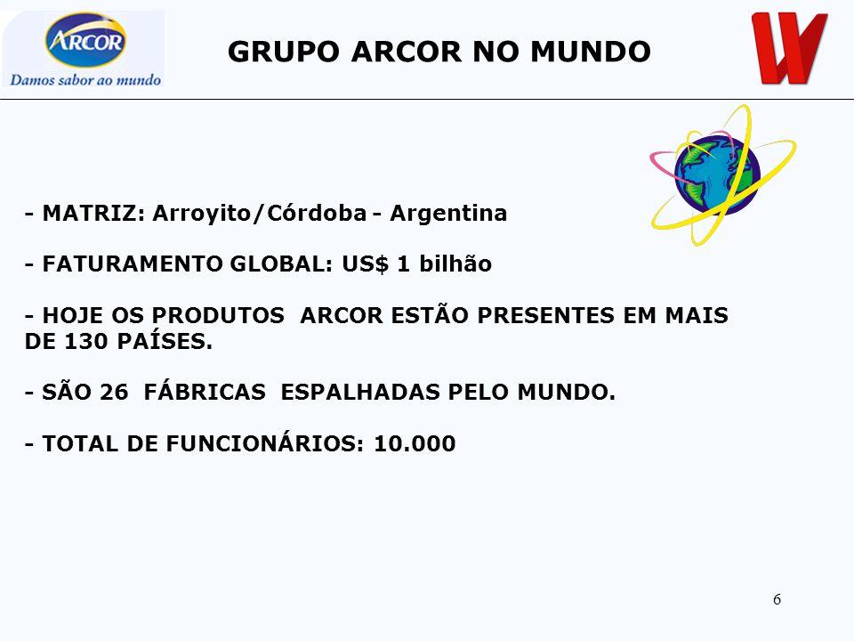 6 - MATRIZ: Arroyito/Córdoba - Argentina - FATURAMENTO GLOBAL: US$ 1 bilhão - HOJE OS PRODUTOS ARCOR ESTÃO PRESENTES EM MAIS DE 130 PAÍSES. - SÃO 26 F